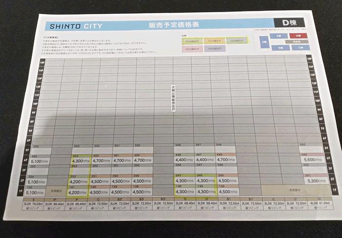【価格表公開】SHINTO CITY(シントシティ)部屋の価格を棟別に紹介